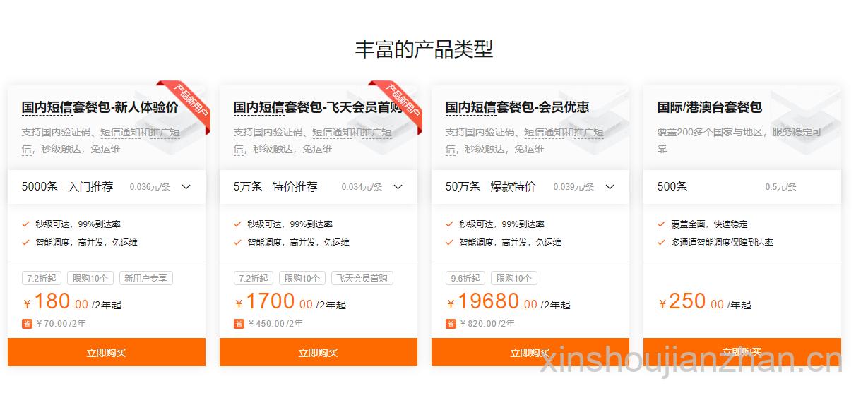 阿里云短信平台最新详细收费价格表